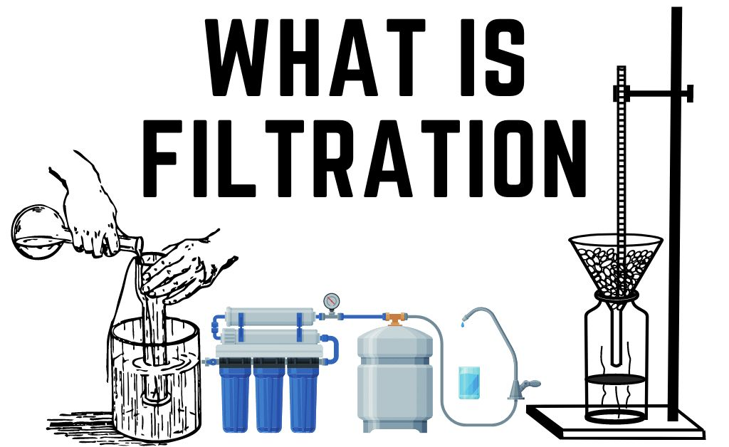 What Is Filtration